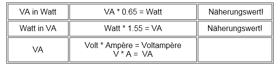 watt til ampere